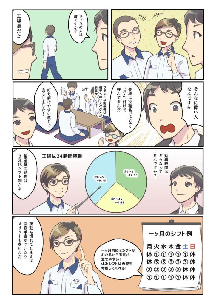 企業紹介 漫画,AGC若狭化学